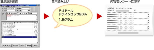 KBS音声監査システム